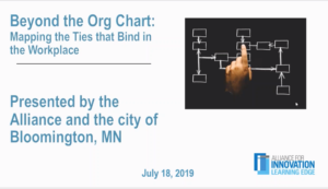 Beyond the Org Chart: Mapping the Ties that Bind the Workplace